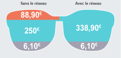 LD picto lunette.png