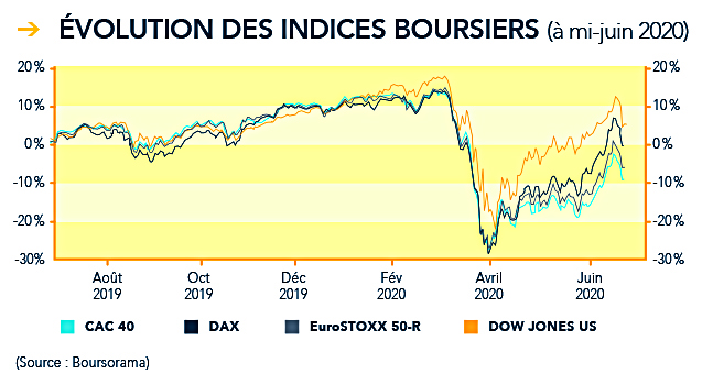 indices_boursiers.jpg
